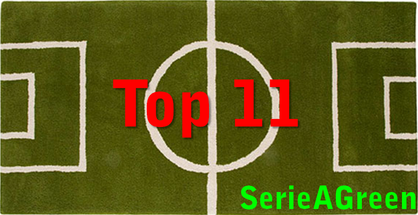 TOP 11 Stagione 2018-19