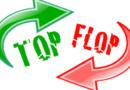 Bronghi e Giosatti presentano: TOP&FLOP 13° giornata 2020/21